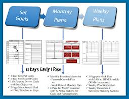 monthly weekly daily plans